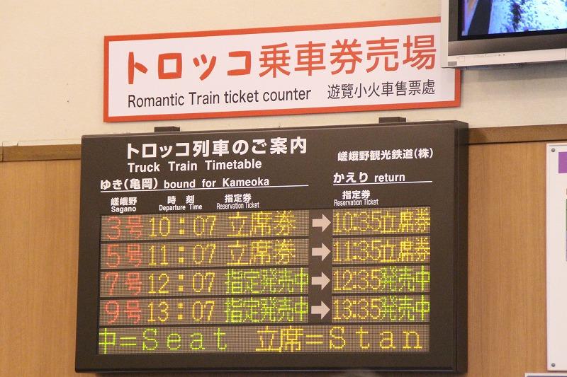 京都訪問ブログ18|嵐山トロッコ列車3