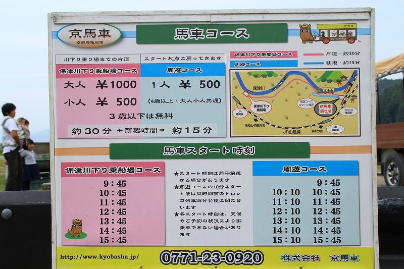 京都訪問ブログ19|京馬車9
